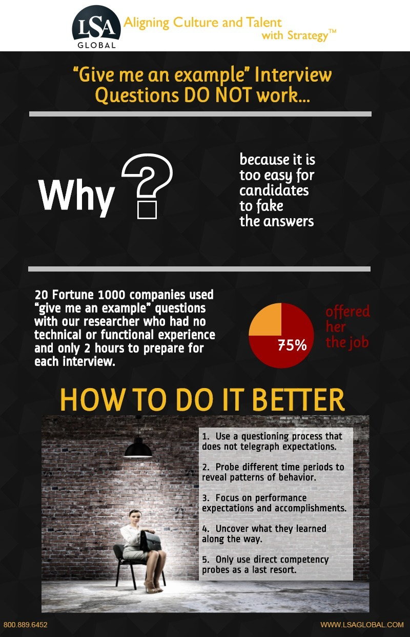 infographic interview questions do not work situational leadership infographic 1 strategic clarity to share this behavioral
