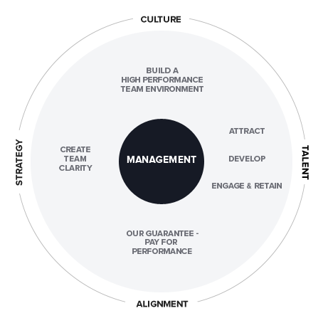 management_wheel_new