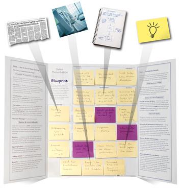 presentation-blueprint