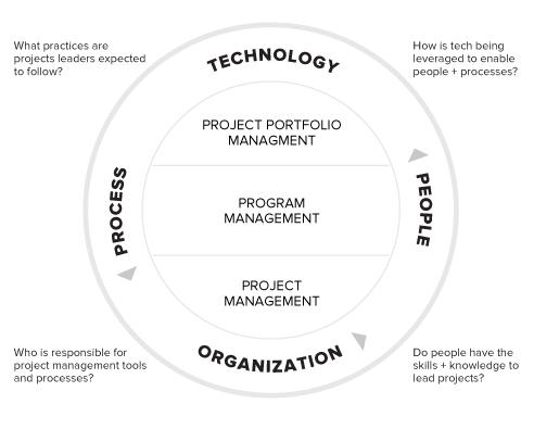 Project-Management-Best-Practices_1