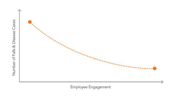 employee-engagement-graph-2