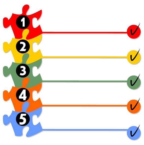5 Steps to Better Leadership