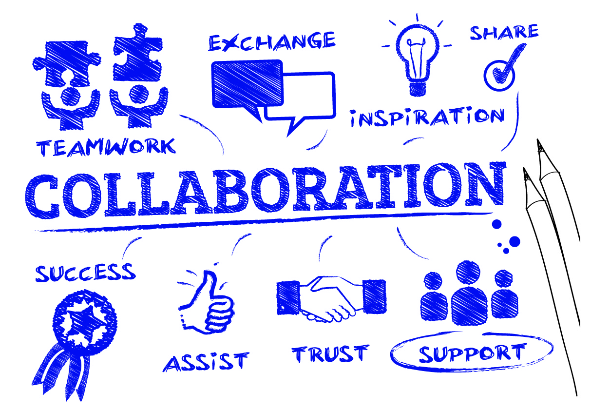 a word map centered around collaboration