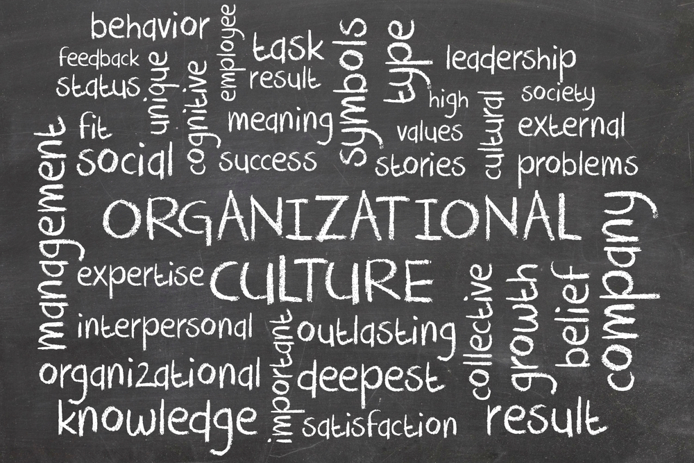 "Powerful Workplace Culture a word cloud around ""Organizational Culture"""