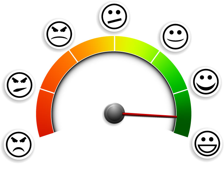 A scale from frowning to smiley faces could measure your employee engagement