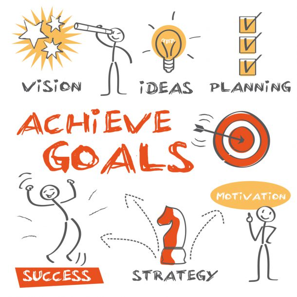 a poster on how to achieve goals with effective employee goal setting