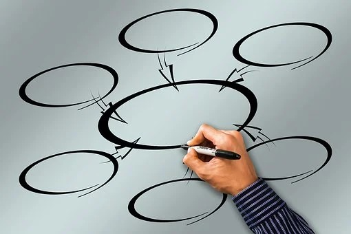 How to Align Middle Management with Strategy
