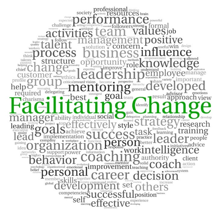 4 Field-Tested Factors to Better Manage Organizational Change